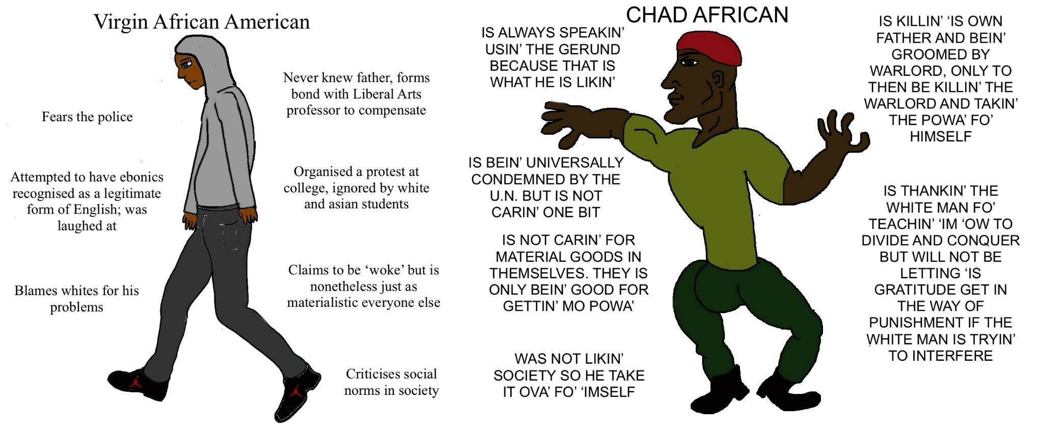 The Best Chad Memes Memedroid