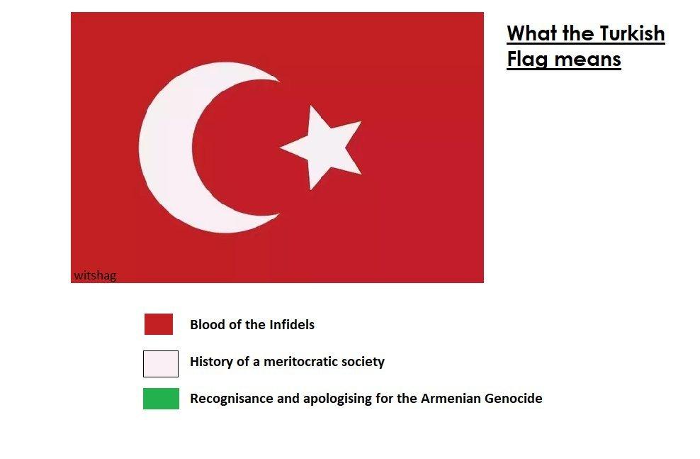 The Best Turkey Memes Memedroid