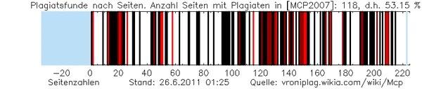 Auf über der Hälfte der Seiten hat VroniPlag bis zum 26. Juni Plagiate gefunden.