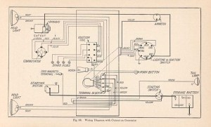Photo: engine wiring diagram Ford Model T | 1908 to 1927 Ford Model T detail photos album