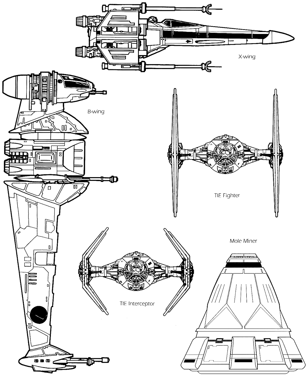 Starfighter Size Comparison Chart
