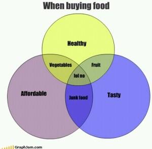 Venn diagram of nutrition  Meme by geekprincessnicki :) Memedroid