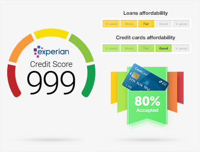 Free credit score no credit card