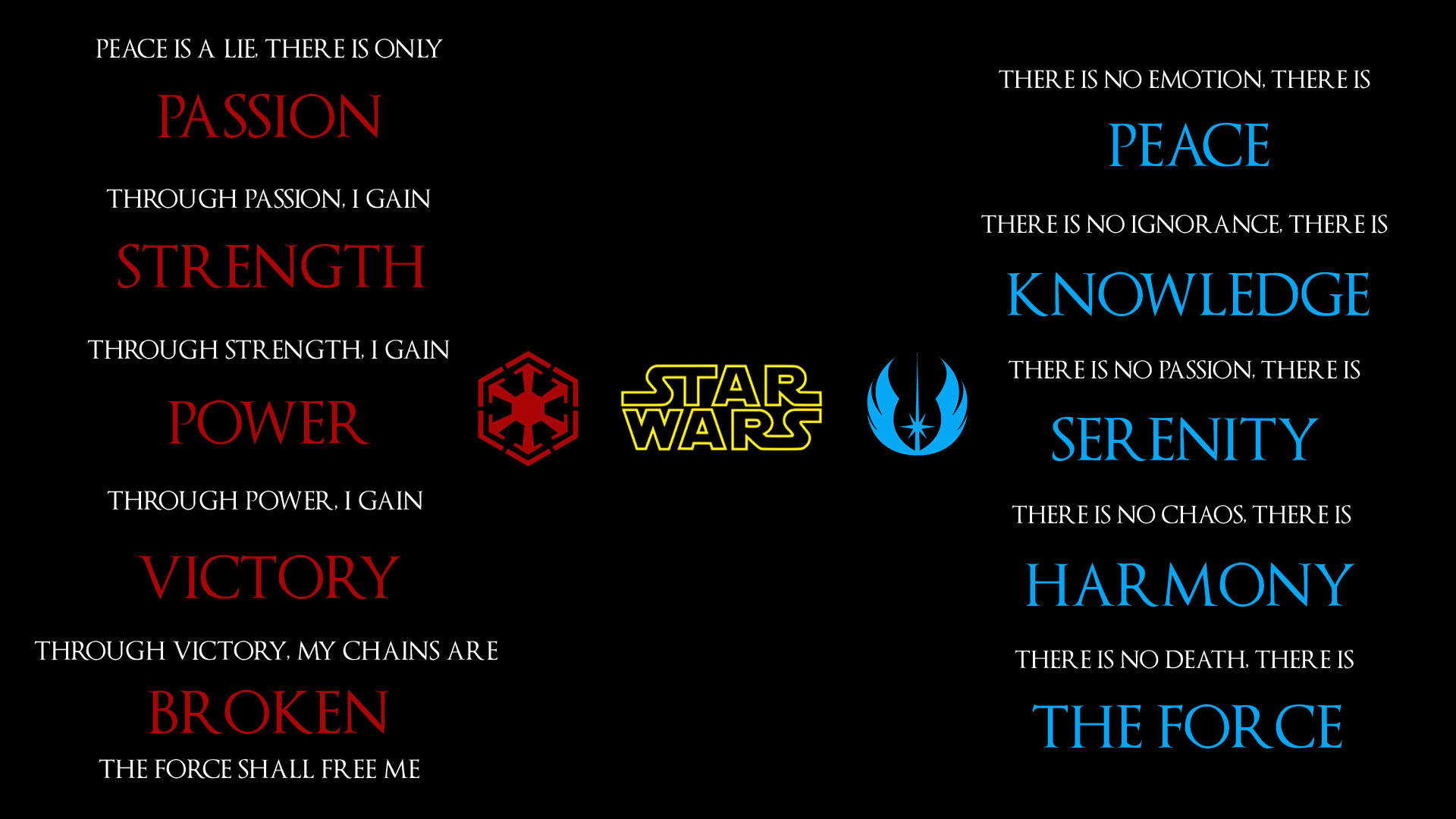 Star Wars Codes Hd Wallpaper