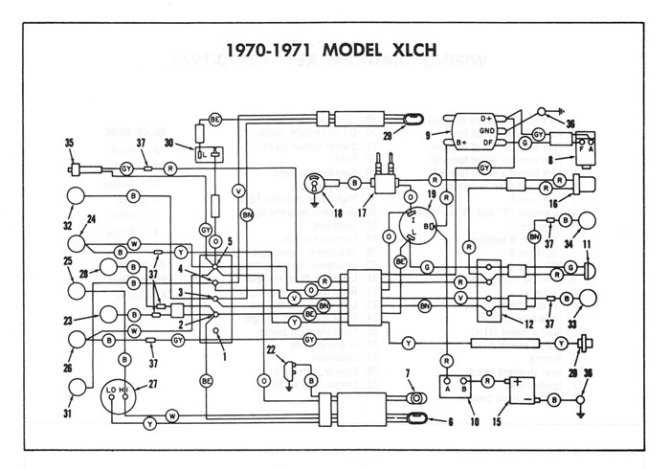 harleydavidson wiring diagrams  manuals – demons cycle
