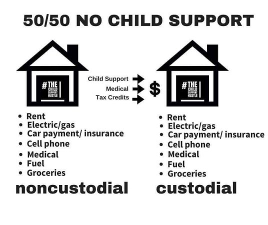 Toxic Family Ankh Memes Amp Child Support By Talkitout Podcast