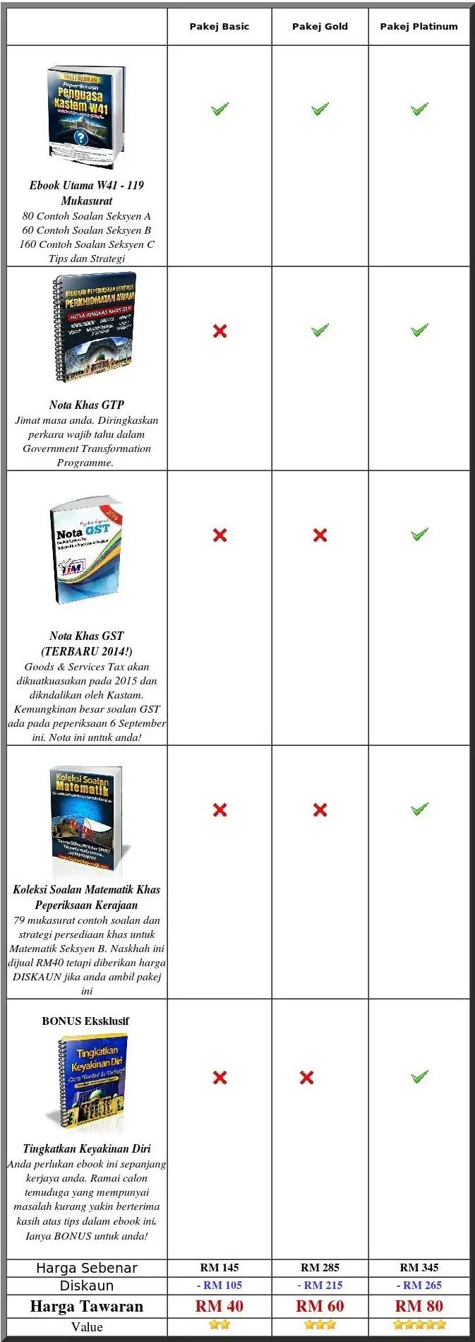 ebook penguasa kastam w41 percuma,