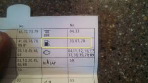 Bmw E90 Fuse Box Diagram 335i 2009 | Wiring Library