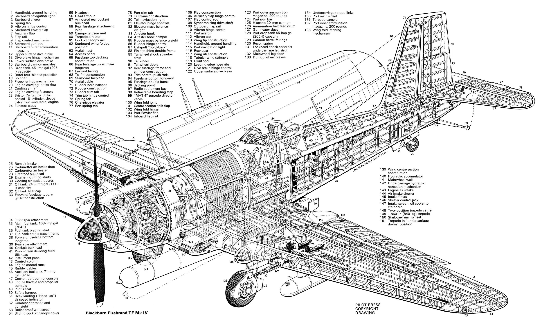 Blackburn Firebrand Tf Mk Iv