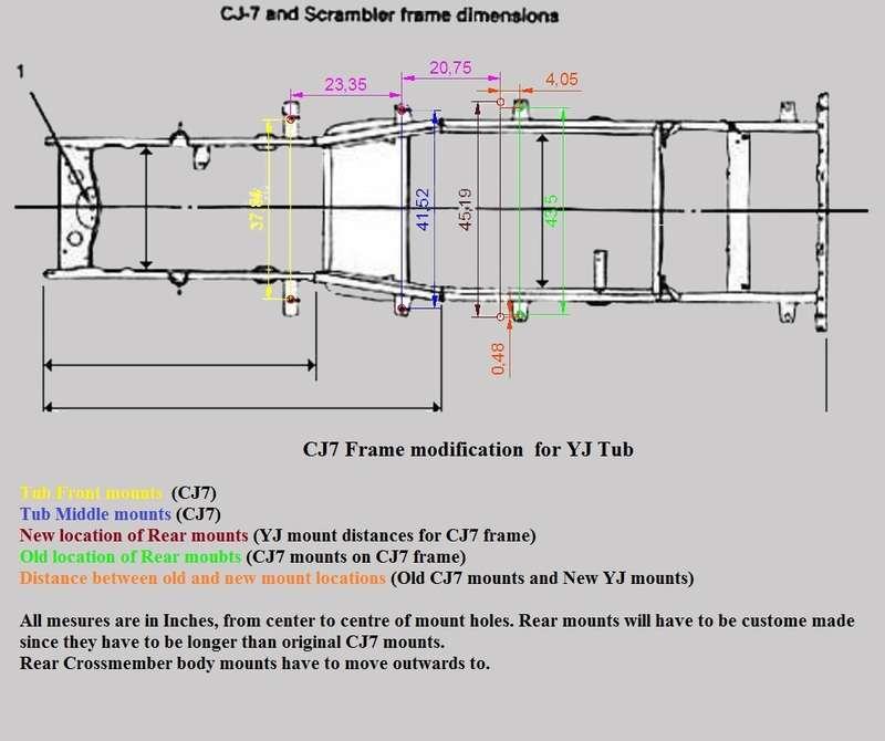 cj7 frame diagram data wiring diagrams