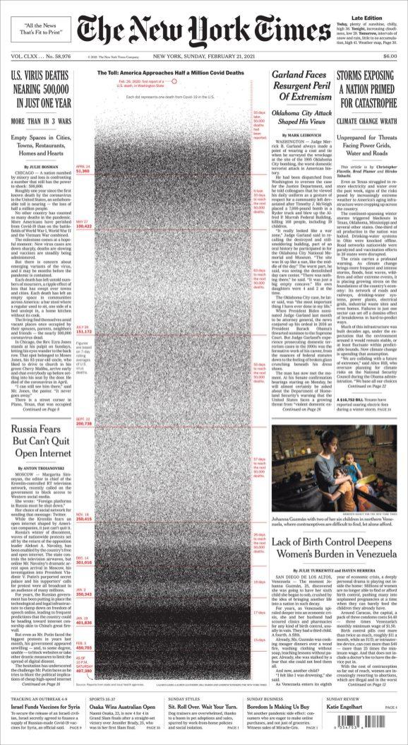 New York Times, 21/02/2021.