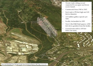 BWS Slide noting Red Hill Storage_Tanks
