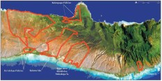 DHHL-Molokai_Island_Ownership