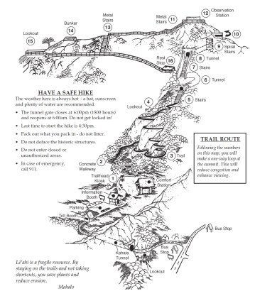Diamond_Head_State_Park-Summit_Trail-map