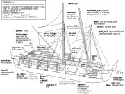 Hokulea_parts-labeled