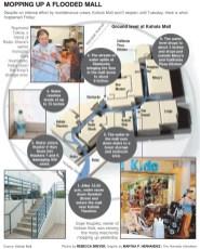 Kahala Mall-2006-flood-hnladvertiser