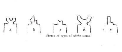 Sketch of Ukeke Stems-Roberts