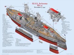 USS_Arizona_sectional