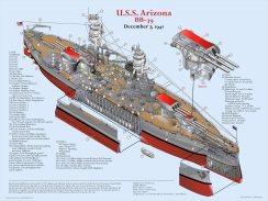 USS_Arizona_sectional