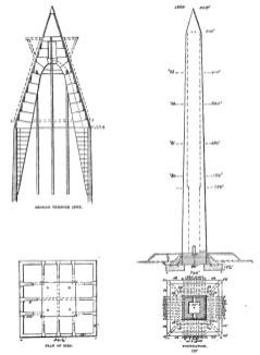 Washington-Monument-1885