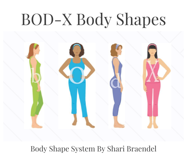 This picture shows the different body shapes in our quick body shape guide