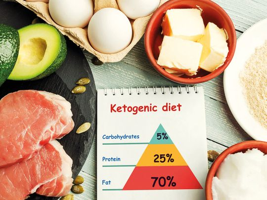 Keto diet may help you fight the flu