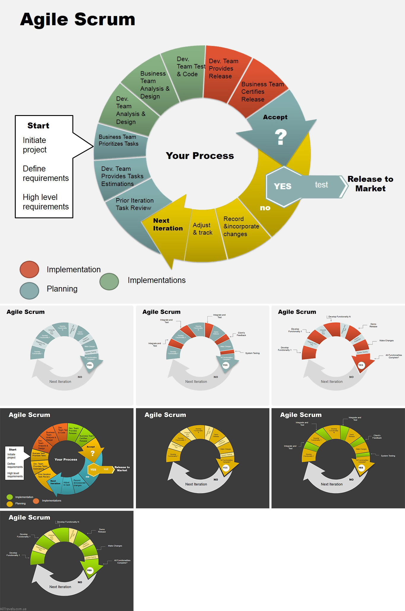 Agile Scrum PowerPoint Charts Templates
