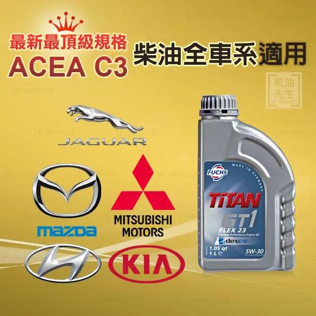 FU0015-特色-頂級系列-最新最頂級認證-ACEAC3