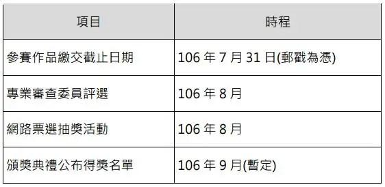 徵選作業時程表
