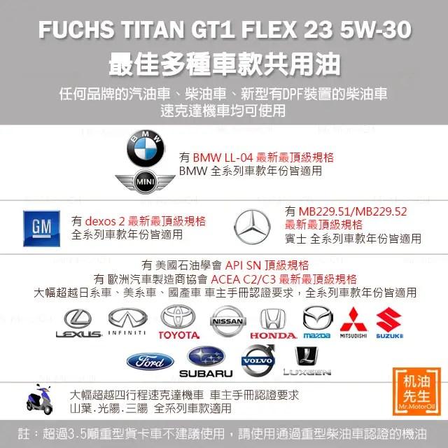 FU0015-適用車款-BY汽車品牌