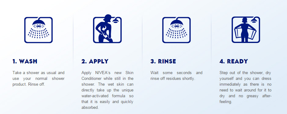 Nivea In-Shower Skin Conditioner10