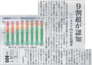 日本海新聞記事_2014年4月6日