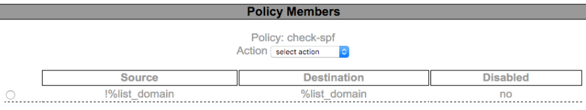 policy-spf-members