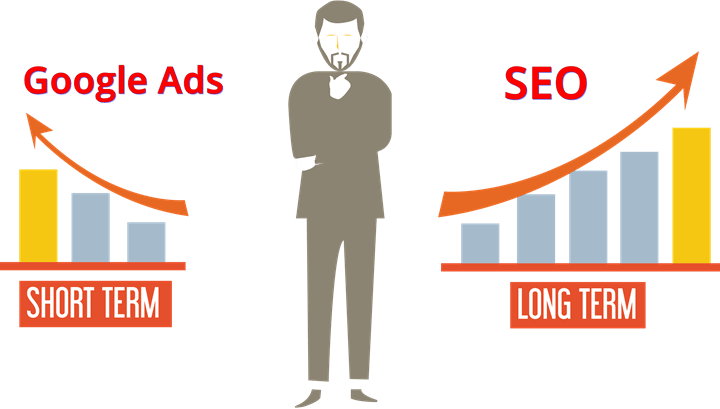 seo-google-adwords-ads-philly-marketing-agency