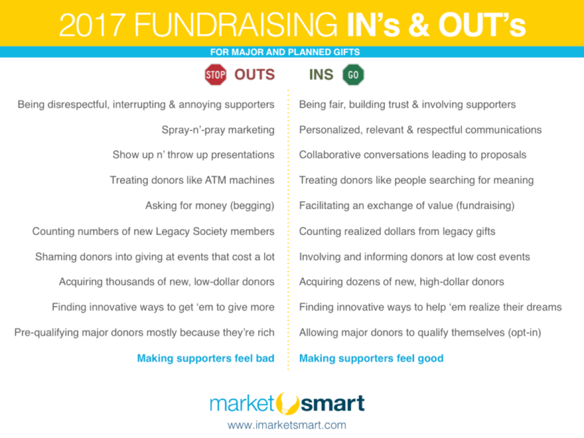 2017 fundraising do's and dont's