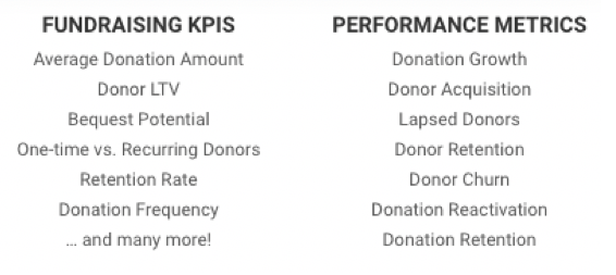 fundraising metrics
