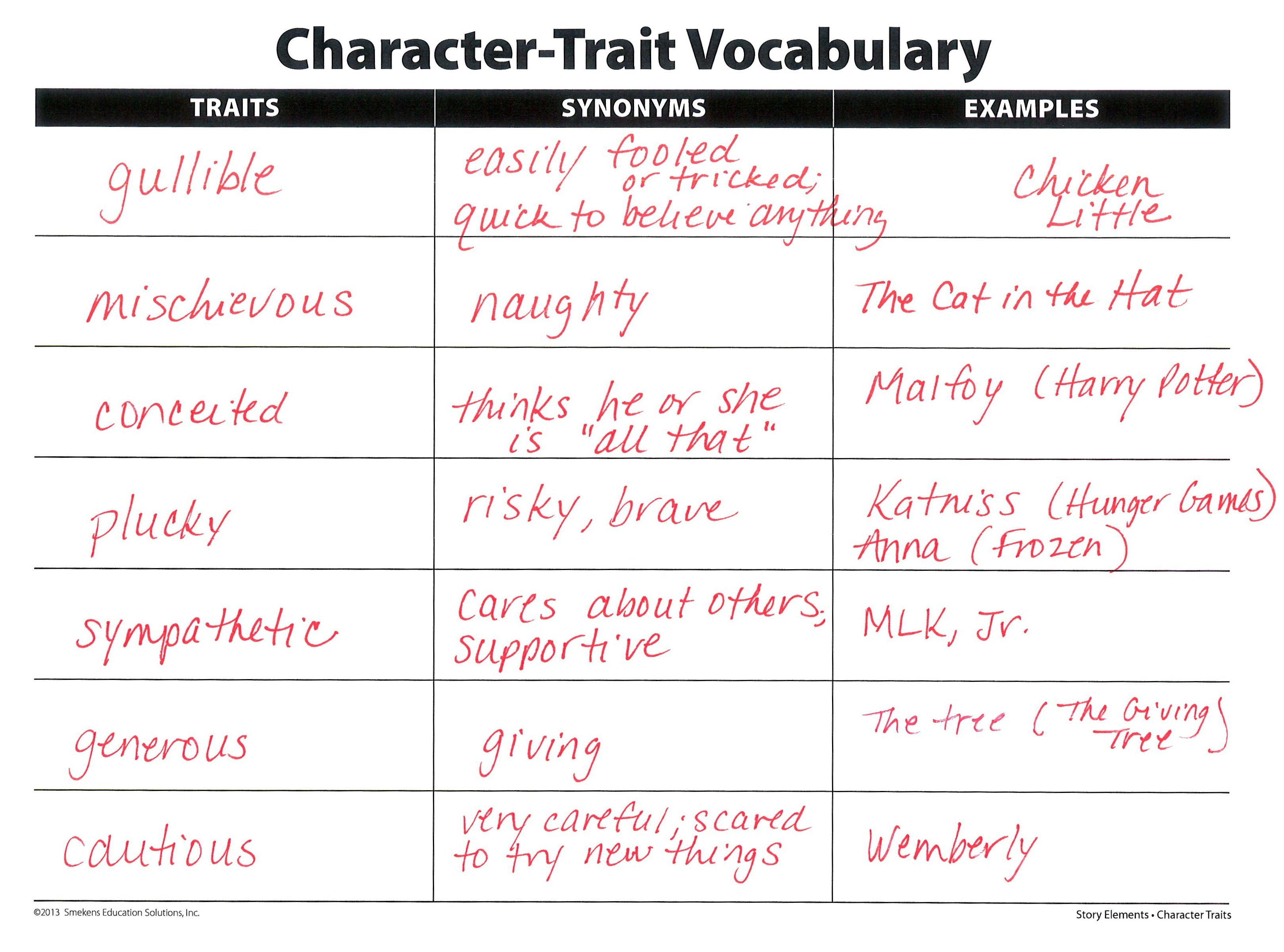 Examples Of Character Descriptions