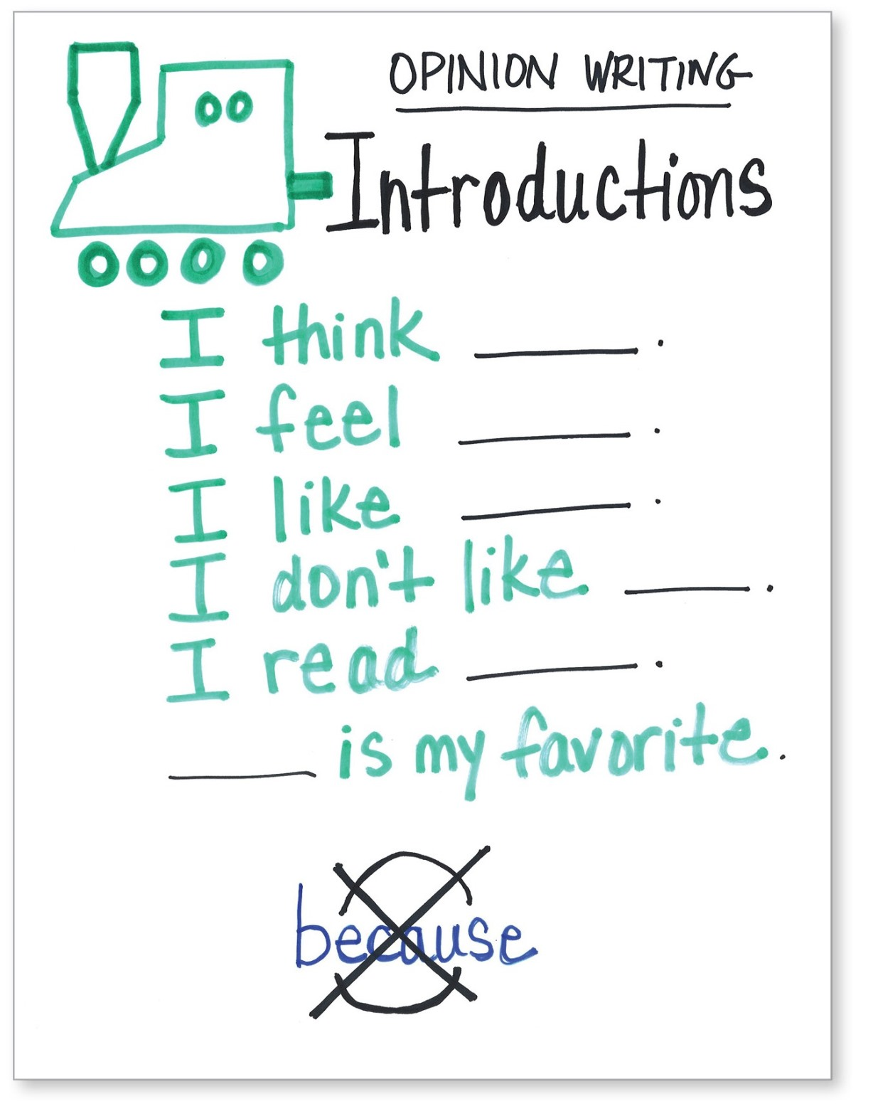 Identify The Beginning Middle End Of Pk 1 Opinion Writing