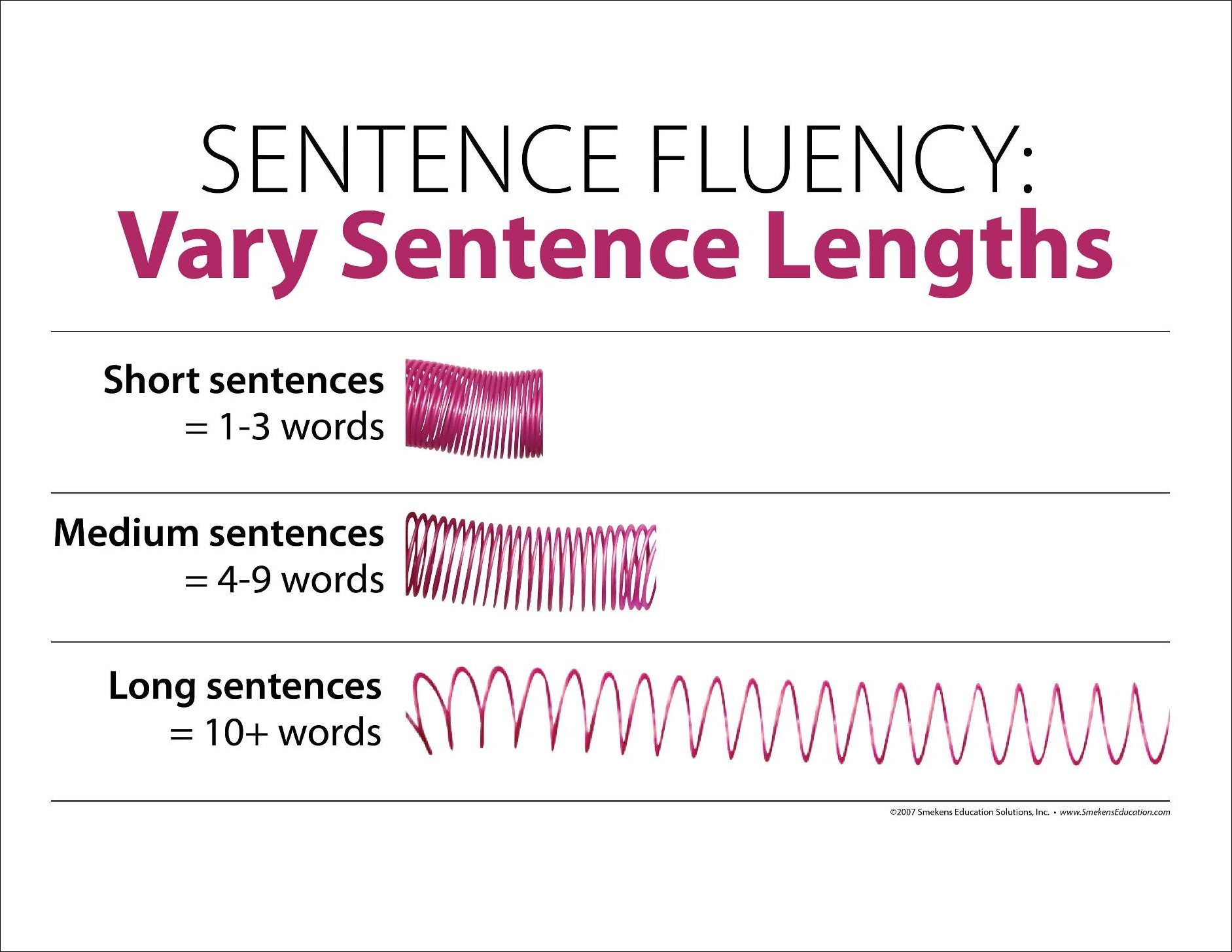 Convey Tone Amp Mood With Sentence Length