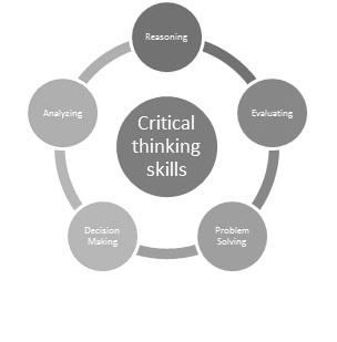 Claves del Pensamiento Crítico