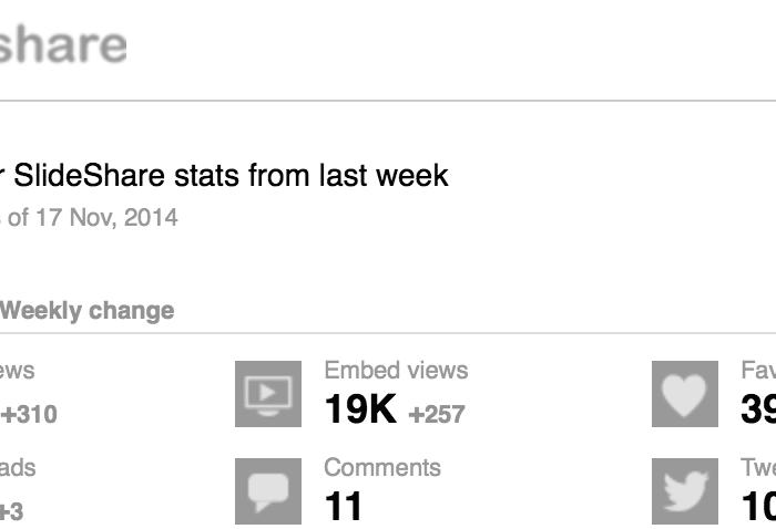 Mis estadísticas en Slideshare durante este mes