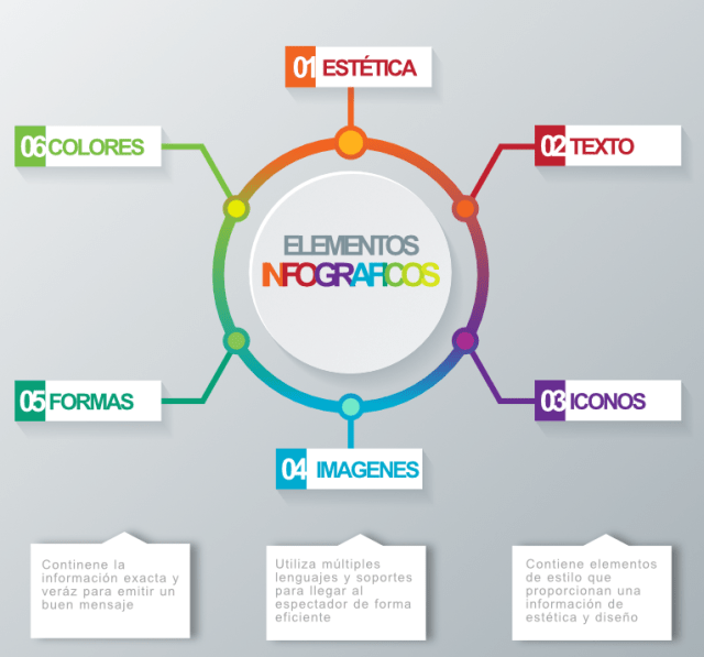 el_infograficos