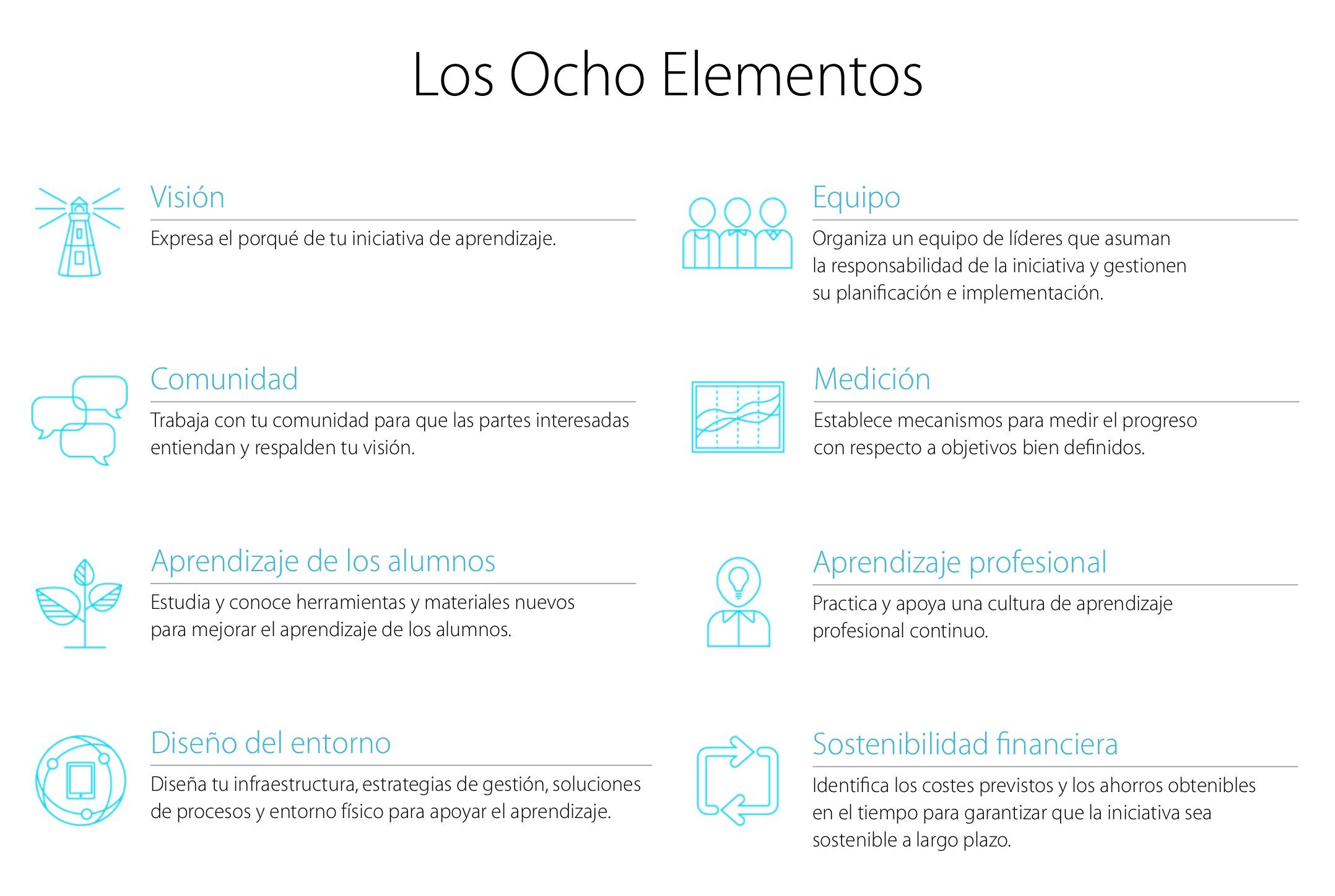 Los_Ocho_Elementos_del_exito