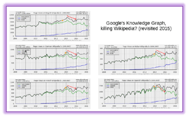 Google Knowledge Graph - <b>SEOPressor Connect Plugin Review | IM Tools<b>