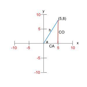 Introducción a la trigonometría (II) (5/5)