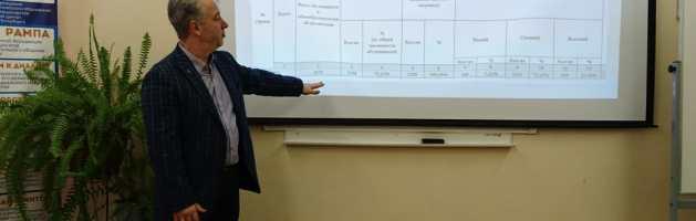 Семинар «Здоровьесберегающая среда образовательной организации как необходимое условие повышения качества образования»