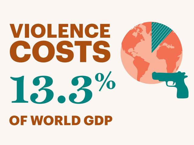 Costo violencia final