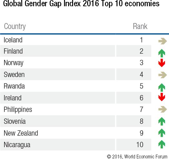ranking-top-10