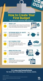 your-first-budget-infographic-final