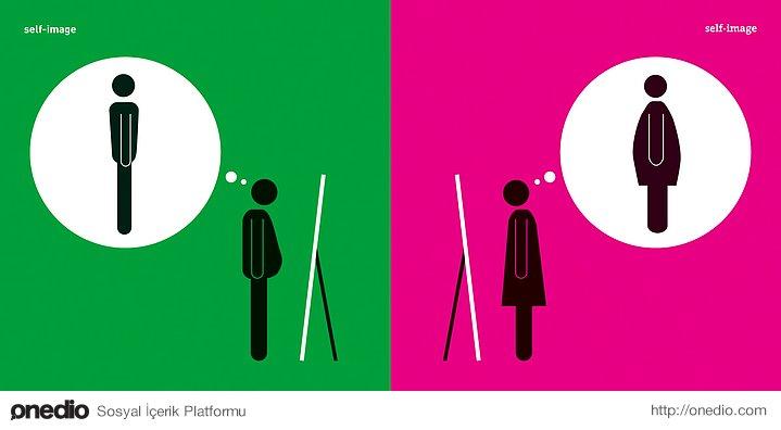 Erkeğin Aynaya Bakınca Gördüğü vs Kadının Aynaya Bakınca Gördüğü